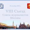 Резолюция VIII Съезда Союза журналистов Москвы