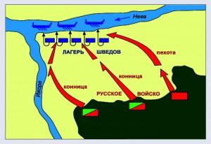 невская битва карта 1