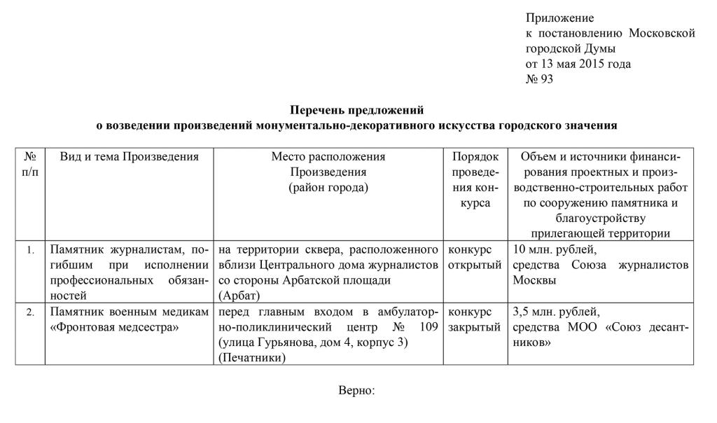Постановление 93 расшифровка
