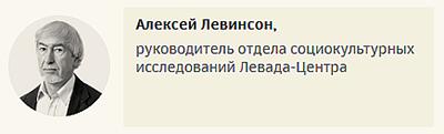 К материалу о ТВ РБК